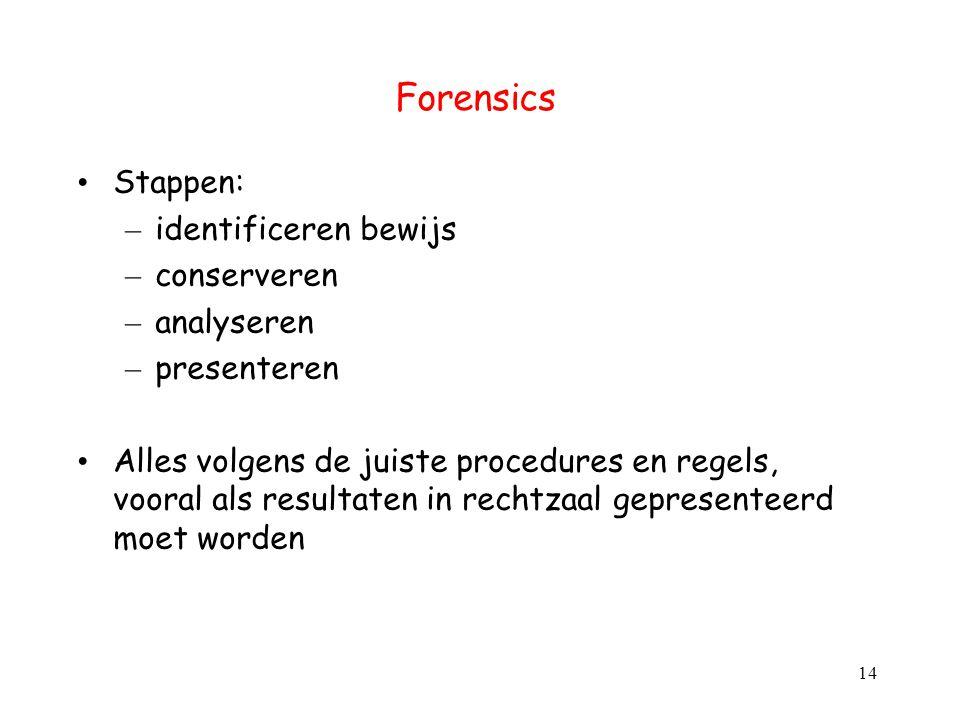 Forensics Stappen: – identificeren bewijs – conserveren – analyseren – presenteren Alles volgens de juiste procedures en regels, vooral als resultaten
