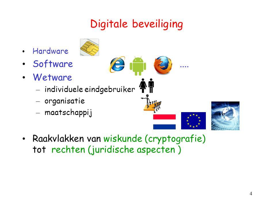 Digitale beveiliging Hardware Software.... Wetware – individuele eindgebruiker – organisatie – maatschappij Raakvlakken van wiskunde (cryptografie) to