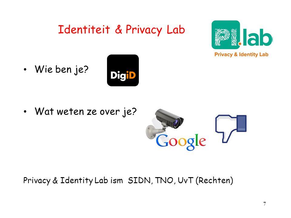 Identiteit & Privacy Lab Wie ben je? Wat weten ze over je? Privacy & Identity Lab ism SIDN, TNO, UvT (Rechten) 7