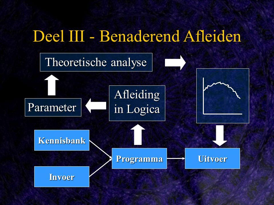 Deel III - Benaderend Afleiden Kennisbank Programma Invoer Uitvoer Afleiding in Logica Parameter Theoretische analyse