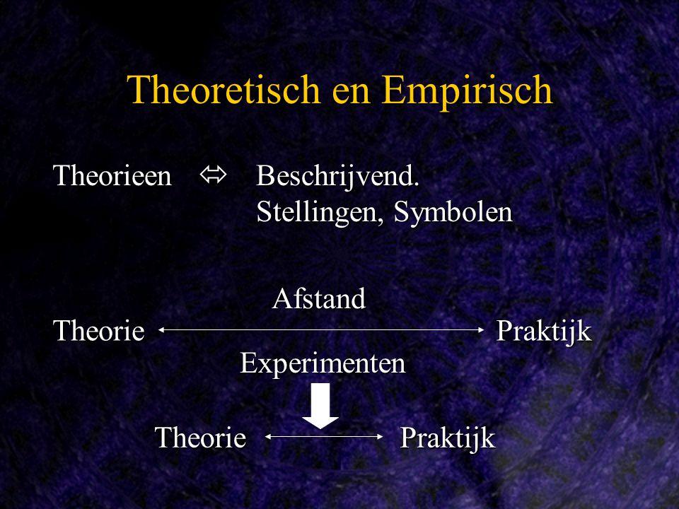 Theorieen  Beschrijvend. Stellingen, Symbolen Theoretisch en Empirisch TheoriePraktijk Afstand Experimenten TheoriePraktijk