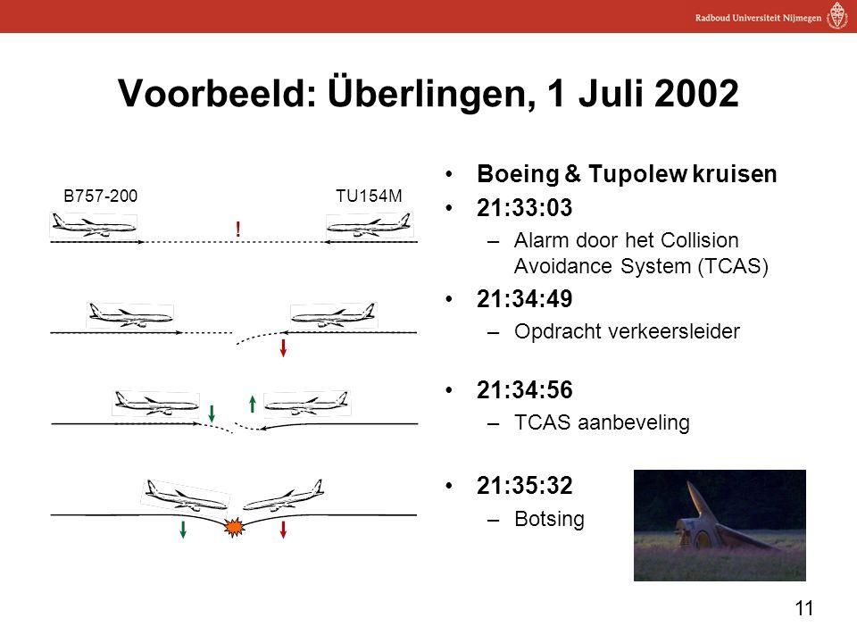 11 Voorbeeld: Überlingen, 1 Juli 2002 Boeing & Tupolew kruisen 21:33:03 –Alarm door het Collision Avoidance System (TCAS) 21:34:49 –Opdracht verkeersleider 21:34:56 –TCAS aanbeveling 21:35:32 –Botsing B757-200TU154M !