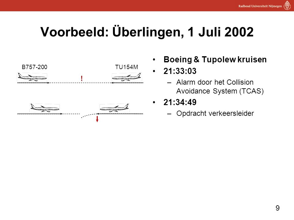 9 Voorbeeld: Überlingen, 1 Juli 2002 Boeing & Tupolew kruisen 21:33:03 –Alarm door het Collision Avoidance System (TCAS) 21:34:49 –Opdracht verkeersleider B757-200TU154M !