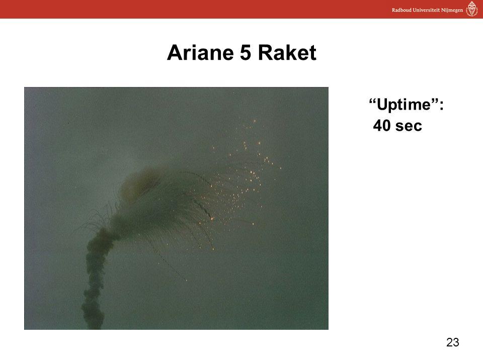 "23 Ariane 5 Raket ""Uptime"": 40 sec"