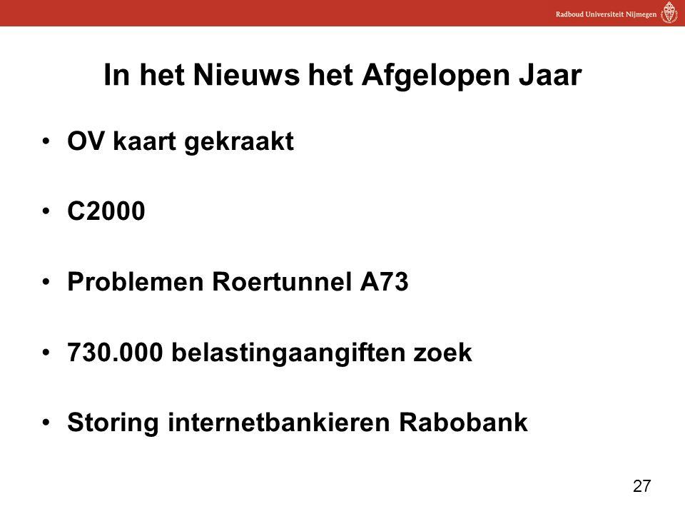 27 In het Nieuws het Afgelopen Jaar OV kaart gekraakt C2000 Problemen Roertunnel A73 730.000 belastingaangiften zoek Storing internetbankieren Raboban