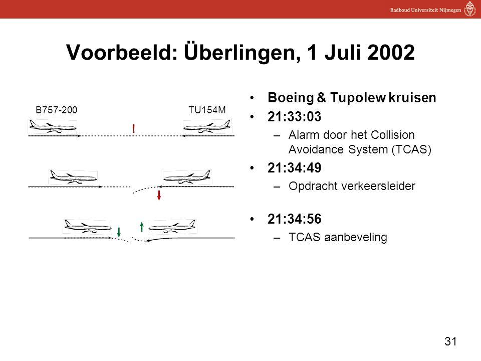 31 Voorbeeld: Überlingen, 1 Juli 2002 Boeing & Tupolew kruisen 21:33:03 –Alarm door het Collision Avoidance System (TCAS) 21:34:49 –Opdracht verkeersl