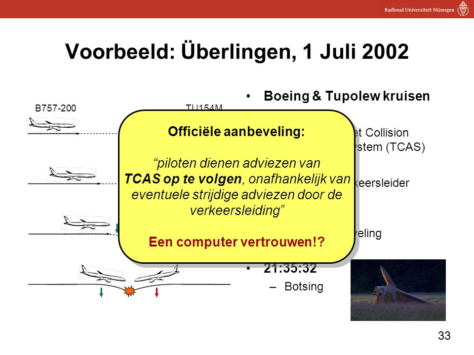 33 Voorbeeld: Überlingen, 1 Juli 2002 Boeing & Tupolew kruisen 21:33:03 –Alarm door het Collision Avoidance System (TCAS) 21:34:49 –Opdracht verkeersl