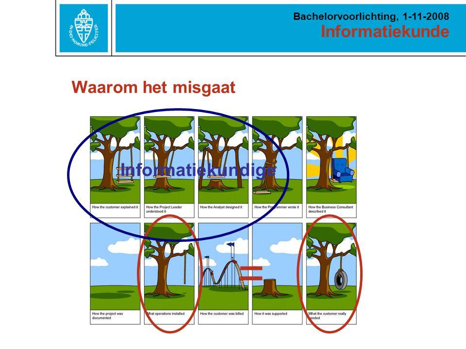 Informatiekunde Bachelorvoorlichting, 1-11-2008 Waarom het misgaat = Informatiekundige