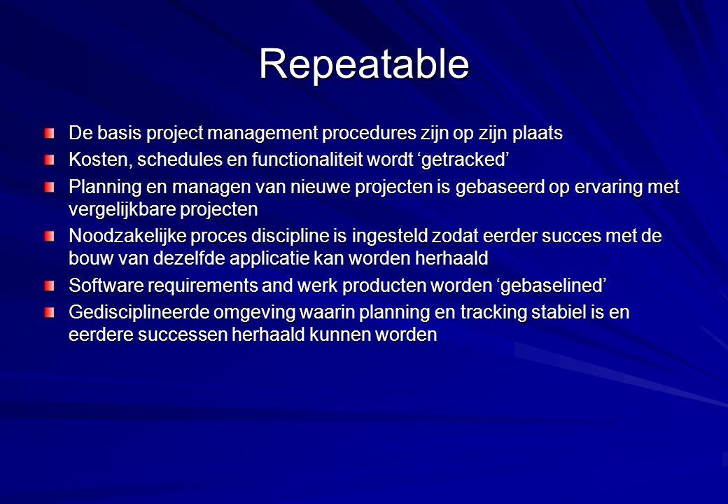 Repeatable De basis project management procedures zijn op zijn plaats Kosten, schedules en functionaliteit wordt 'getracked' Planning en managen van n
