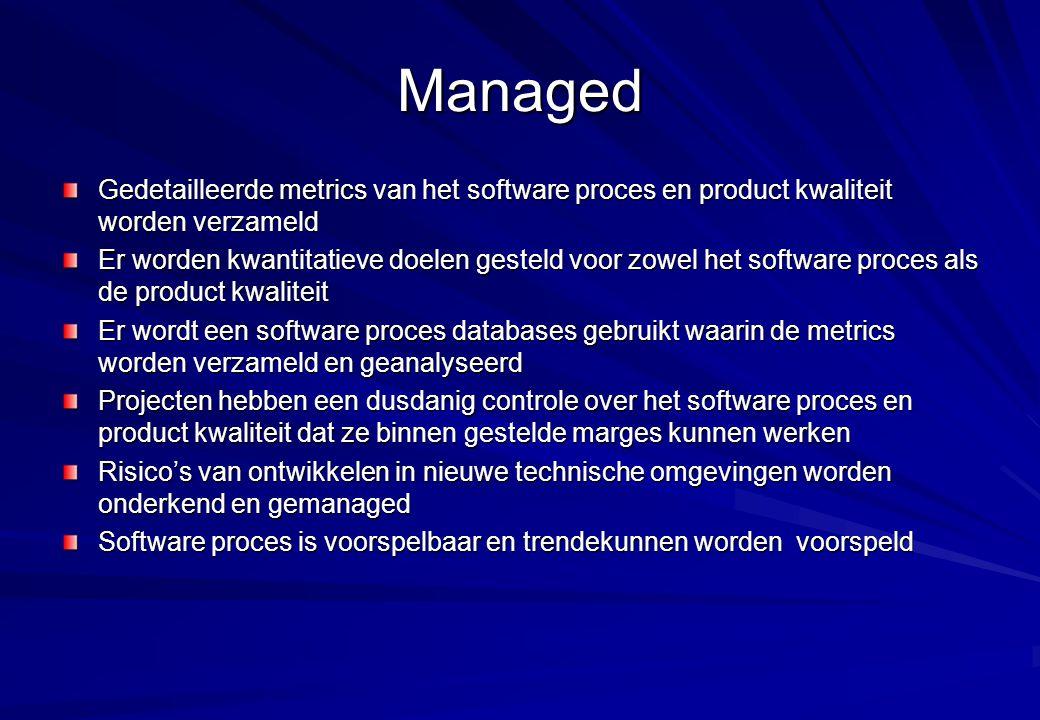 Managed Gedetailleerde metrics van het software proces en product kwaliteit worden verzameld Er worden kwantitatieve doelen gesteld voor zowel het sof