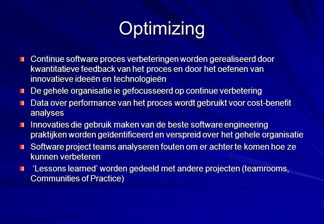 Optimizing Continue software proces verbeteringen worden gerealiseerd door kwantitatieve feedback van het proces en door het oefenen van innovatieve i
