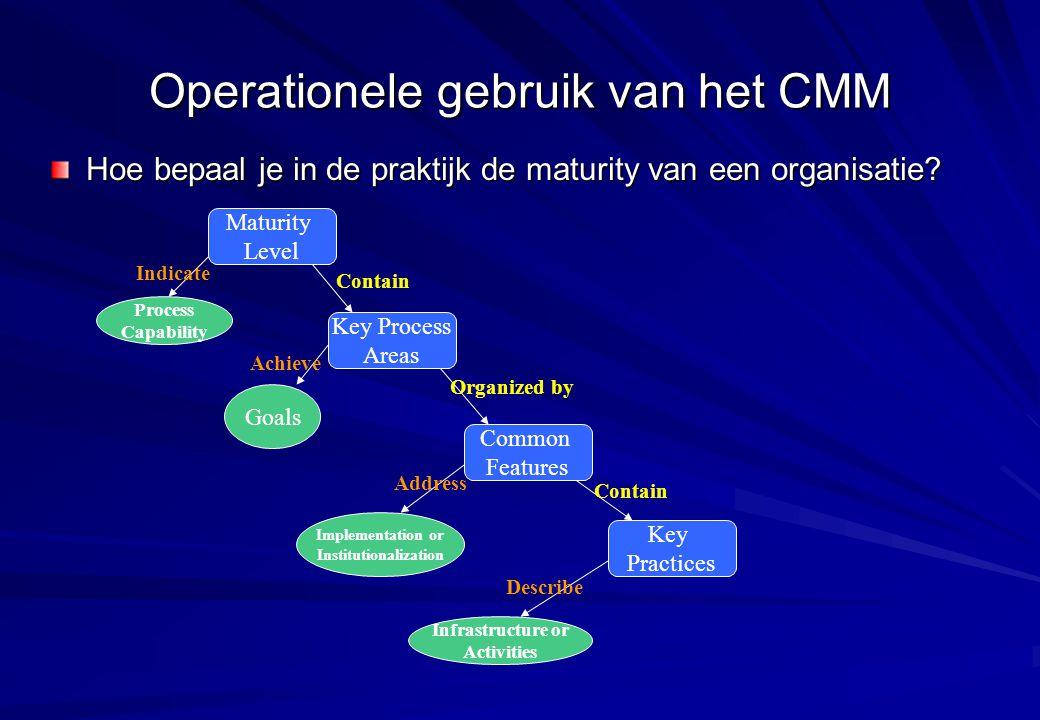 Operationele gebruik van het CMM Hoe bepaal je in de praktijk de maturity van een organisatie? Maturity Level Process Capability Indicate Goals Achiev