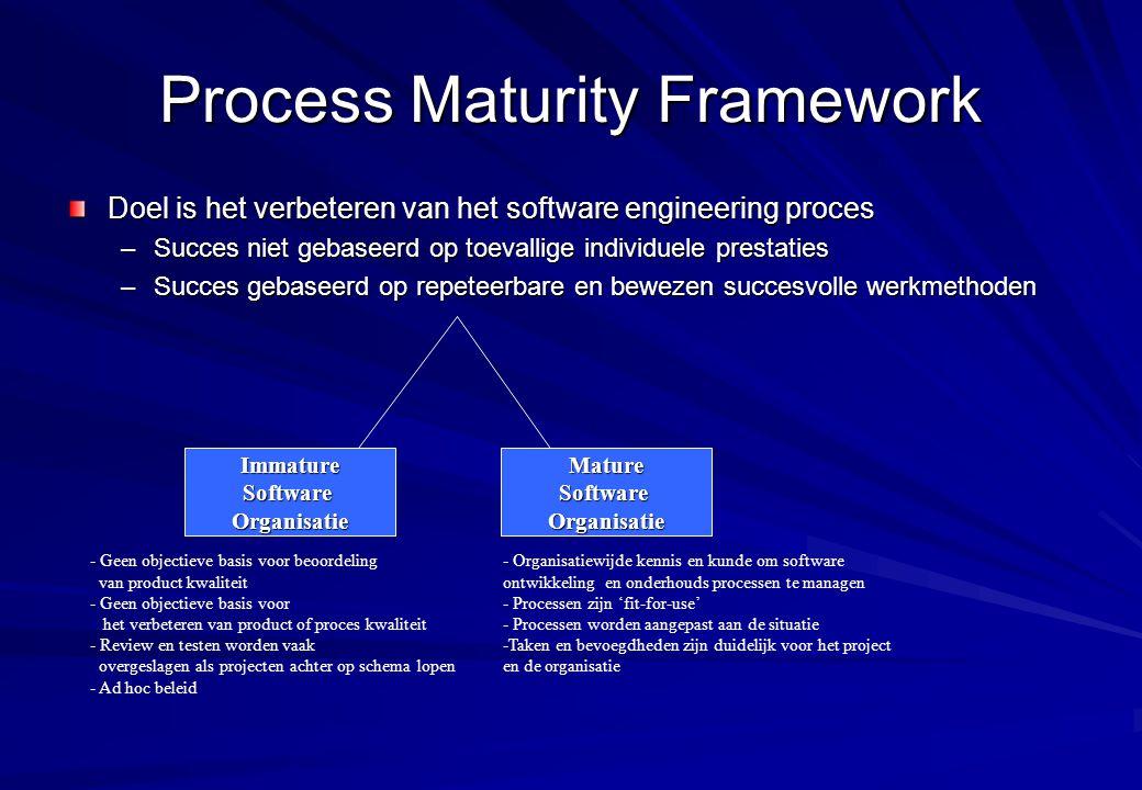 Process Maturity Framework Doel is het verbeteren van het software engineering proces –Succes niet gebaseerd op toevallige individuele prestaties –Suc