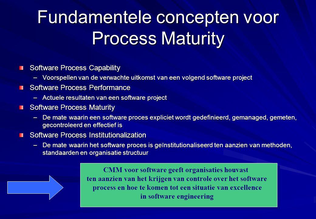 Vijf niveau's van software maturity Maturity niveau: –Een goed gedefinieerd niveau op weg naar het bereiken van een volwassen software proces –Een fundering voor het realiseren van continue verbeteringen –Elk niveau kent een verzameling van proces doelstellingen die, wanneer stabiel, een belangrijk onderdeel vormen van het software proces –Elk niveau zorgt voor het verbeteren van de proces capabiliteit van de organisatie