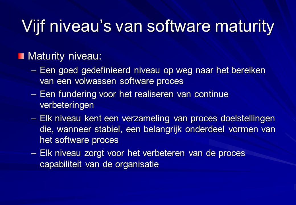 Vijf niveau's van software maturity Initial (1) Initial (1) Repeatable (2) Repeatable (2) Defined (3) Defined (3) Managed (4) Managed (4) Optimizing (5) Optimizing (5) Gedisciplineerde Processen Standaard en Consistente Processen Voorspelbare Processen Continu Verbeterende Processen