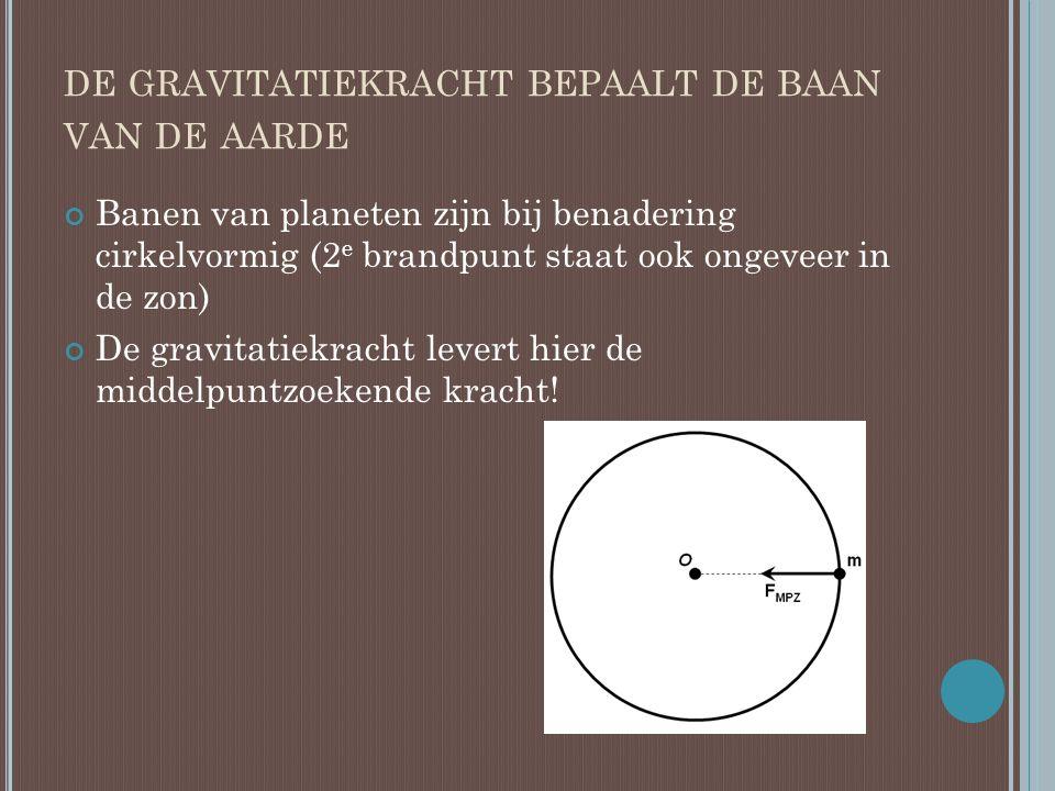 DE GRAVITATIEKRACHT BEPAALT DE BAAN VAN DE AARDE Banen van planeten zijn bij benadering cirkelvormig (2 e brandpunt staat ook ongeveer in de zon) De g