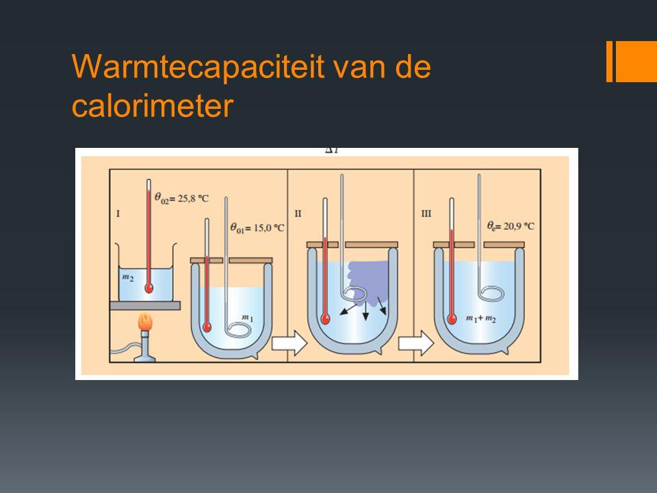 Warmtecapaciteit van de calorimeter