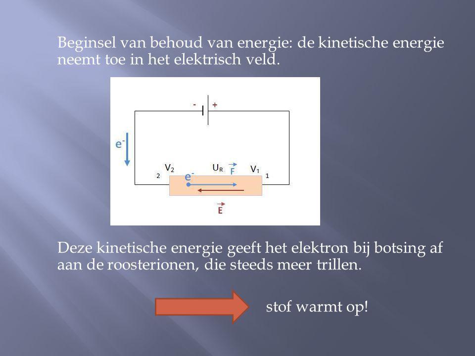 Beginsel van behoud van energie: de kinetische energie neemt toe in het elektrisch veld.