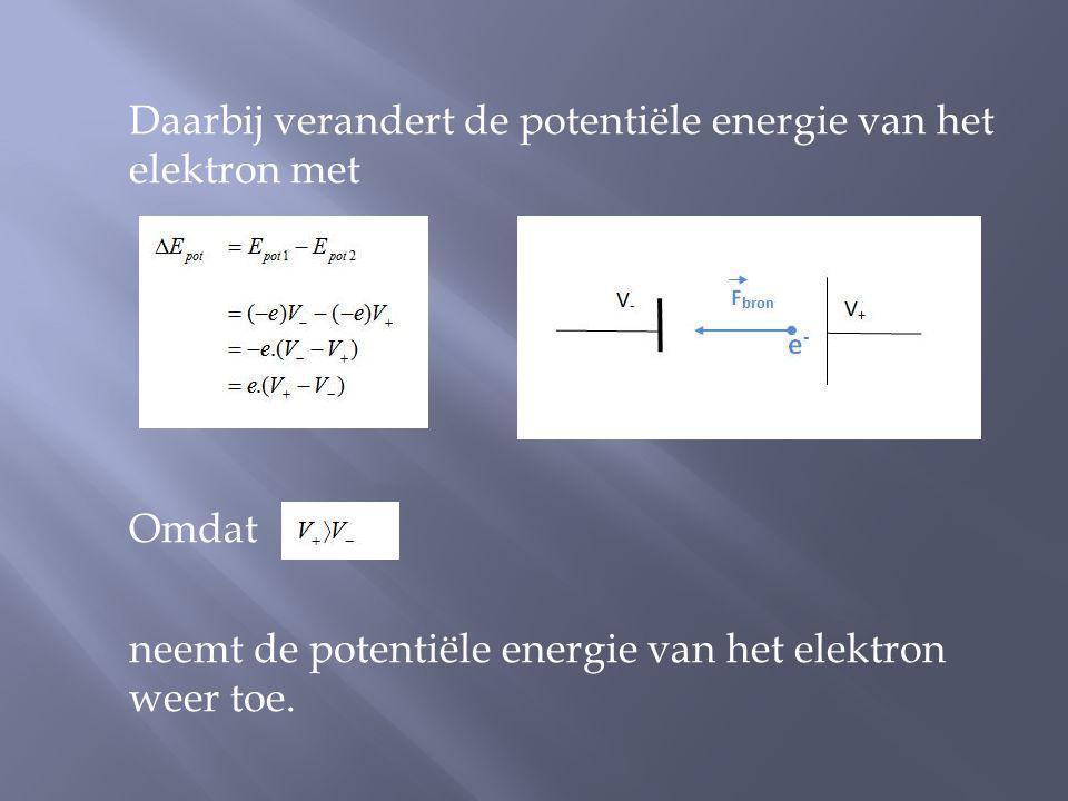 Daarbij verandert de potentiële energie van het elektron met Omdat neemt de potentiële energie van het elektron weer toe.