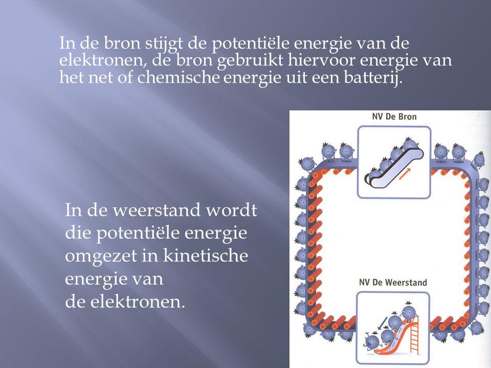 Door hun snelheid botsen de elektronen met de vaste roosterionen, die gaan trillen.