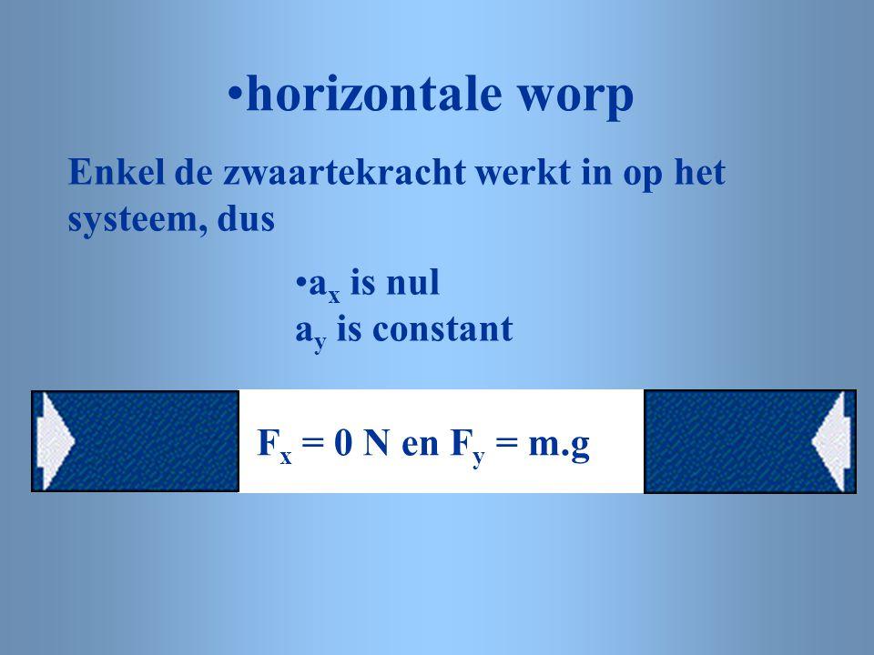 horizontale worp Enkel de zwaartekracht werkt in op het systeem, dus a x is nul a y is constant F x = 0 N en F y = m.g