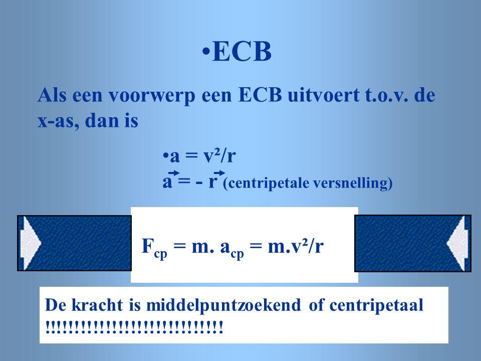 ECB Als een voorwerp een ECB uitvoert t.o.v.