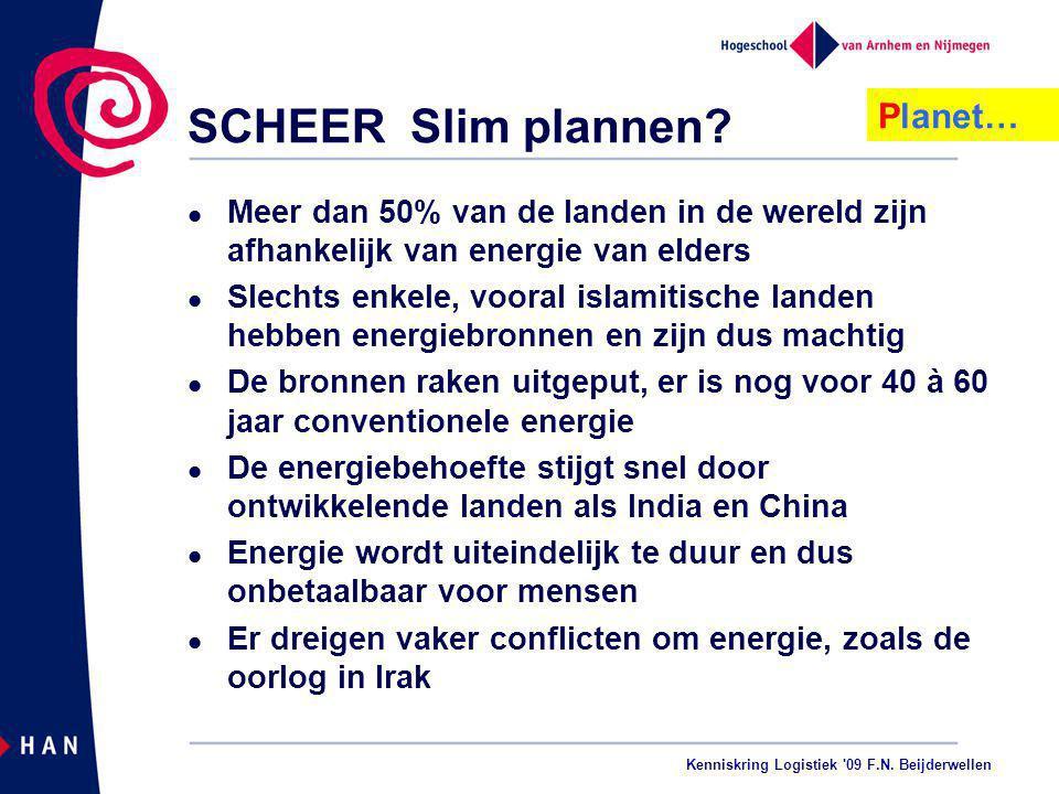 Kenniskring Logistiek 09 F.N. Beijderwellen SCHEER Slim plannen.