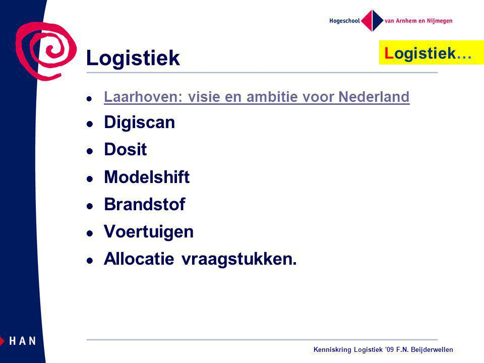 Kenniskring Logistiek 09 F.N.
