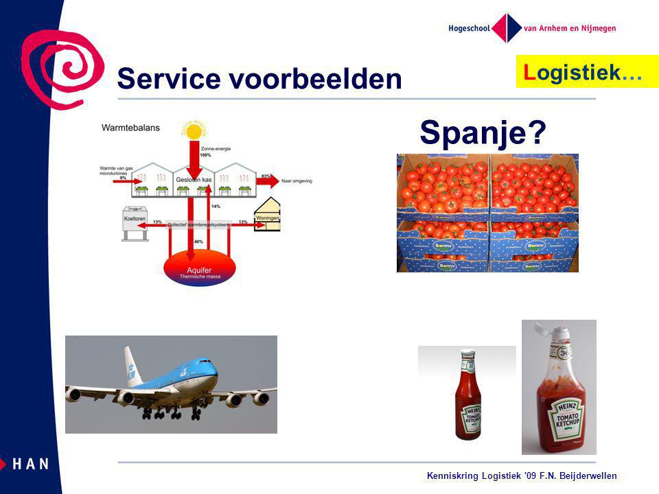Kenniskring Logistiek 09 F.N. Beijderwellen Service voorbeelden Spanje? Logistiek…
