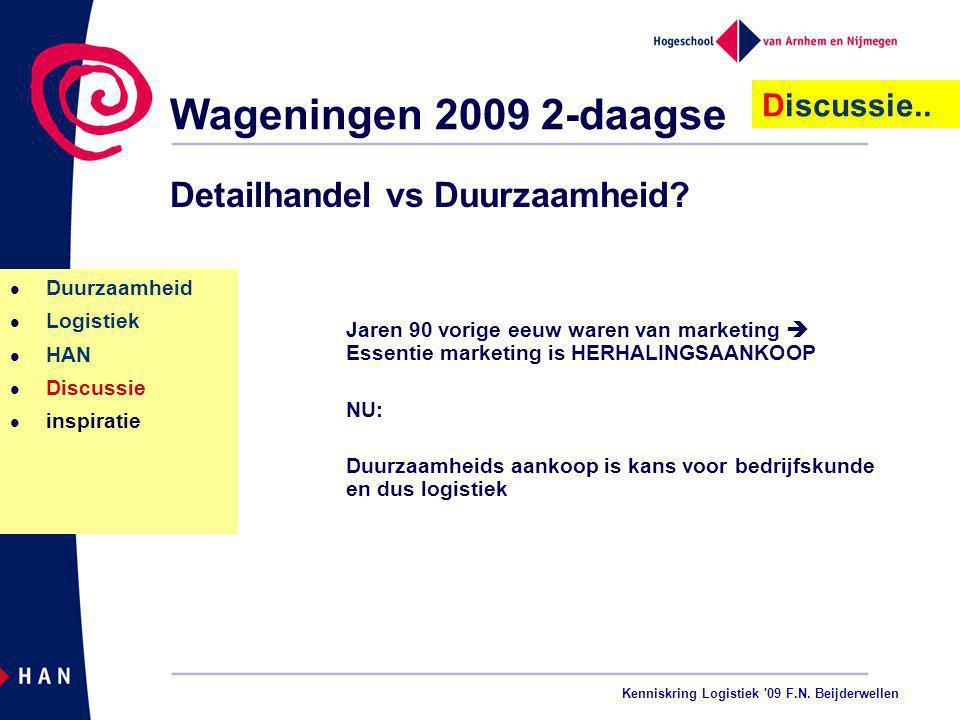 Kenniskring Logistiek 09 F.N. Beijderwellen Wageningen 2009 2-daagse Detailhandel vs Duurzaamheid.