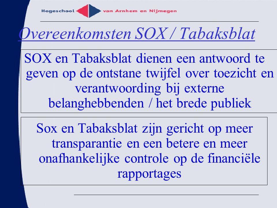 Overeenkomsten SOX / Tabaksblat SOX en Tabaksblat dienen een antwoord te geven op de ontstane twijfel over toezicht en verantwoording bij externe bela