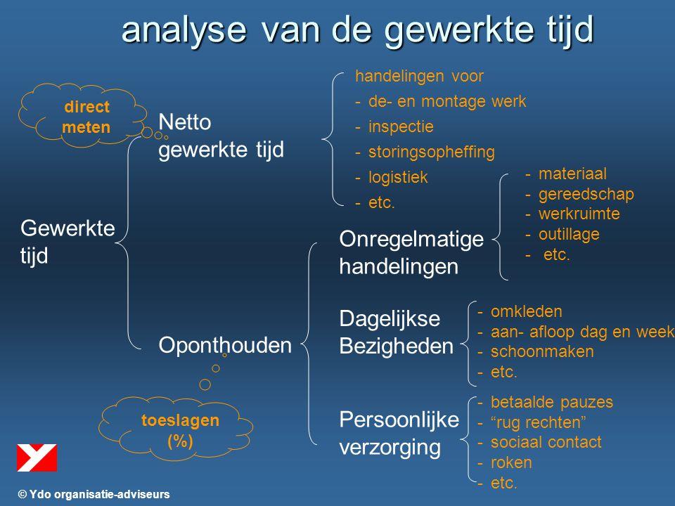 © Ydo organisatie-adviseurs analyse van de gewerkte tijd handelingen voor -de- en montage werk -inspectie -storingsopheffing -logistiek -etc.