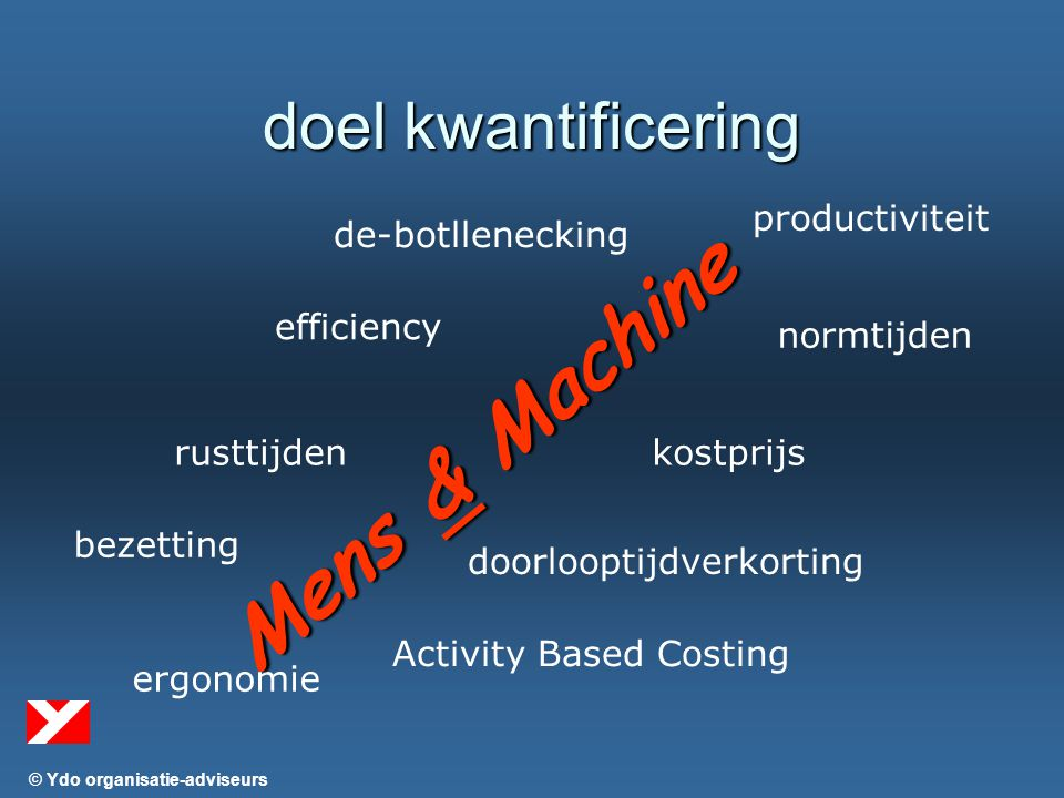 © Ydo organisatie-adviseurs doel kwantificering normtijden productiviteit efficiency kostprijs bezetting Activity Based Costing doorlooptijdverkorting de-botllenecking rusttijden ergonomie Mens & Machine