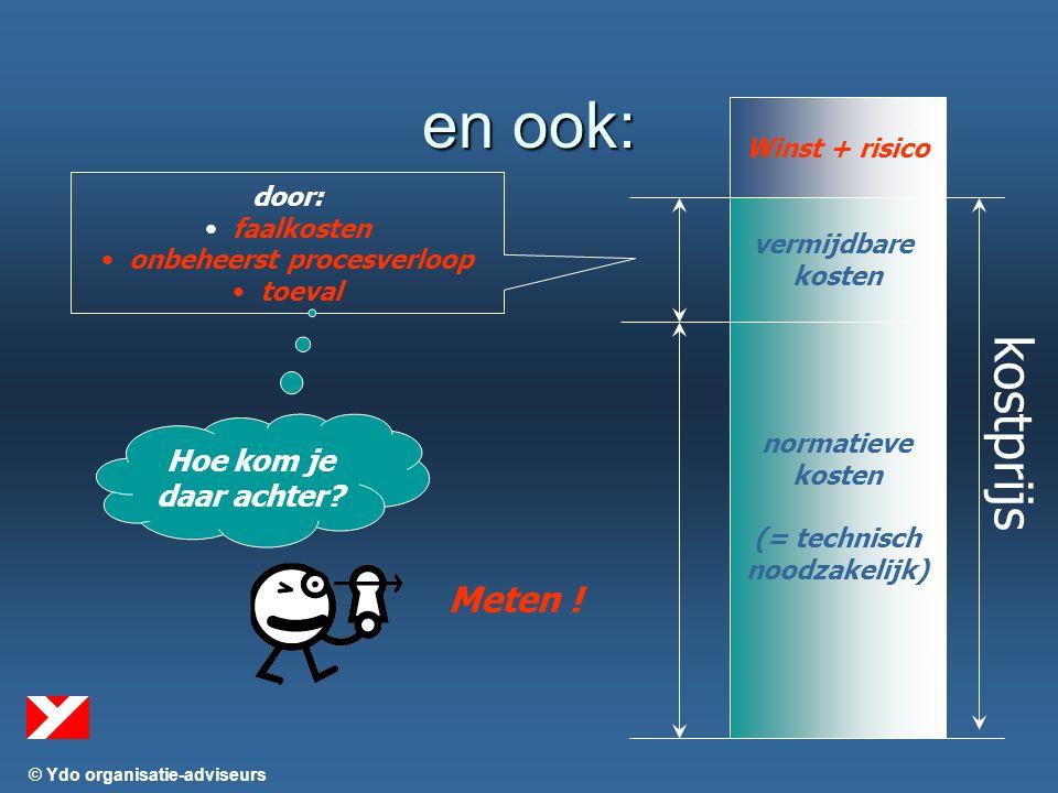 © Ydo organisatie-adviseurs en ook: kostprijs Winst + risico door: faalkosten onbeheerst procesverloop toeval Hoe kom je daar achter.