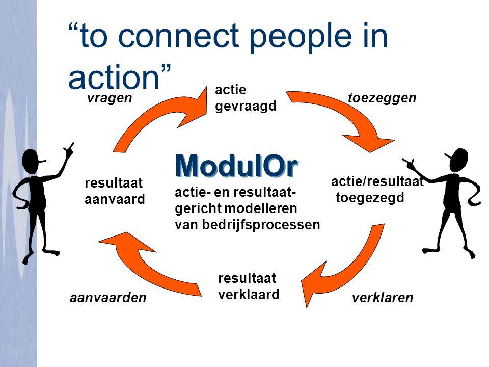 """vragen actie gevraagd toezeggen actie/resultaat toegezegd aanvaarden resultaat aanvaard verklaren resultaat verklaard """"to connect people in action"""" ac"""