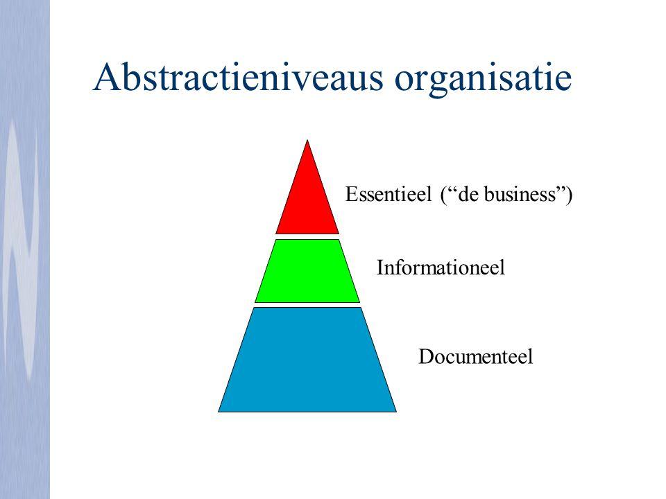 """Abstractieniveaus organisatie Essentieel (""""de business"""") Informationeel Documenteel"""