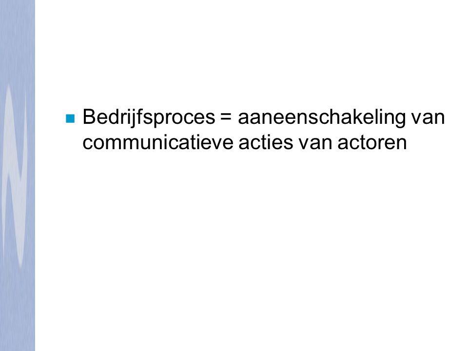 n Bedrijfsproces = aaneenschakeling van communicatieve acties van actoren