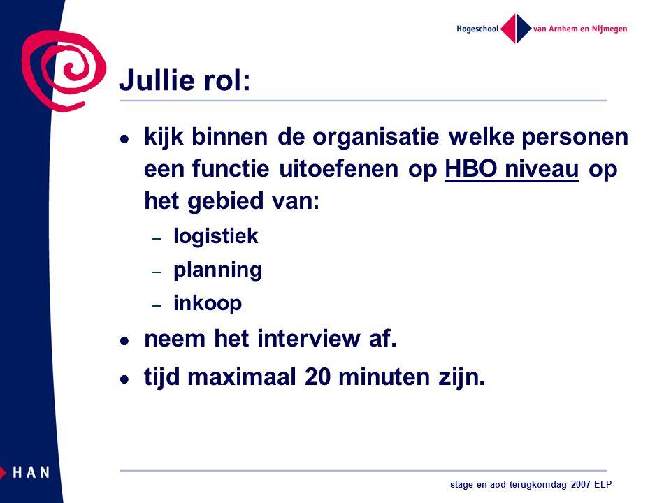 stage en aod terugkomdag 2007 ELP Jullie rol: kijk binnen de organisatie welke personen een functie uitoefenen op HBO niveau op het gebied van: – logistiek – planning – inkoop neem het interview af.