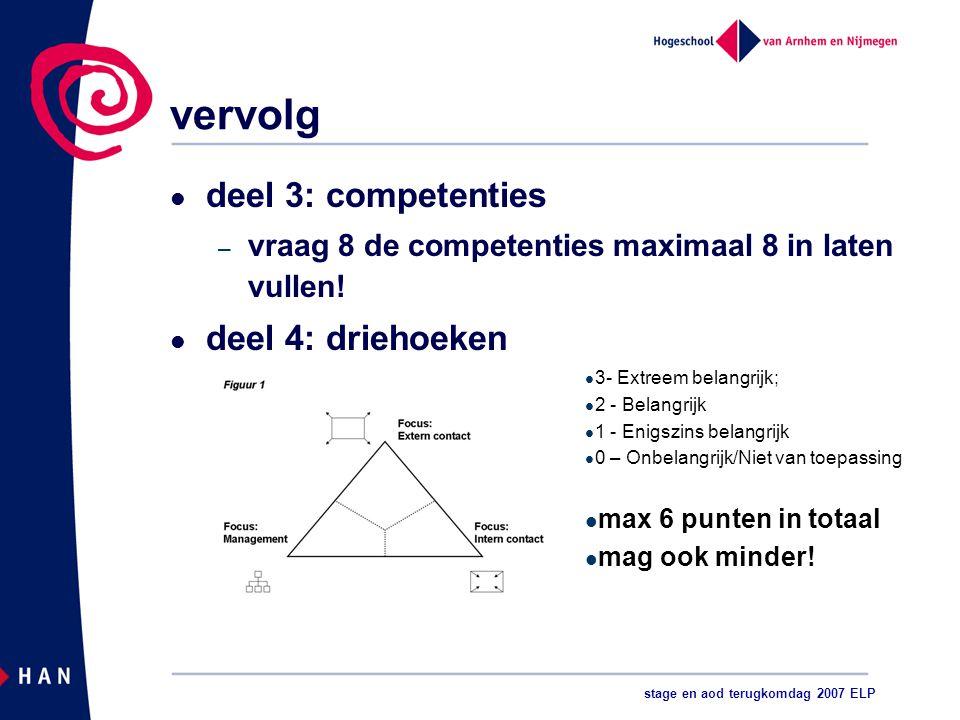 stage en aod terugkomdag 2007 ELP vervolg deel 3: competenties – vraag 8 de competenties maximaal 8 in laten vullen! deel 4: driehoeken 3- Extreem bel