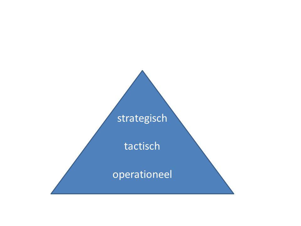 ERP strategisch tactisch operationeel Fundament Stage Afstuderen Orienteren