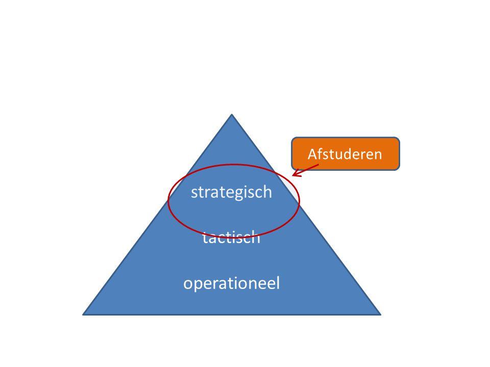 ERP en Business Intelligence Sturen op bedrijfs- informatie Collega: Ton van Vlerken BI: Business Intelligence betreft informatie tbv strategische besluitvorming