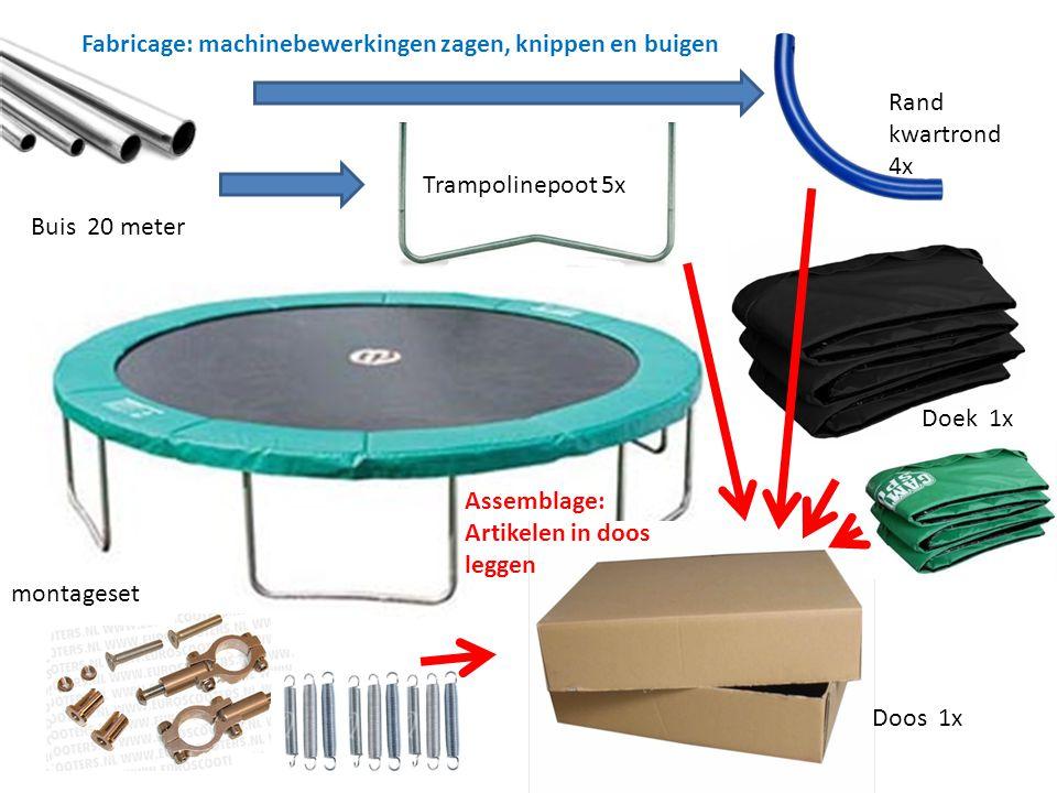 Fabricage: machinebewerkingen zagen, knippen en buigen Assemblage: Artikelen in doos leggen Rand kwartrond 4x Trampolinepoot 5x Doek 1x Doos 1x montag