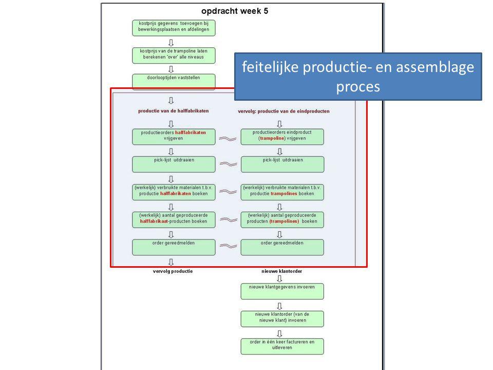 feitelijke productie- en assemblage proces