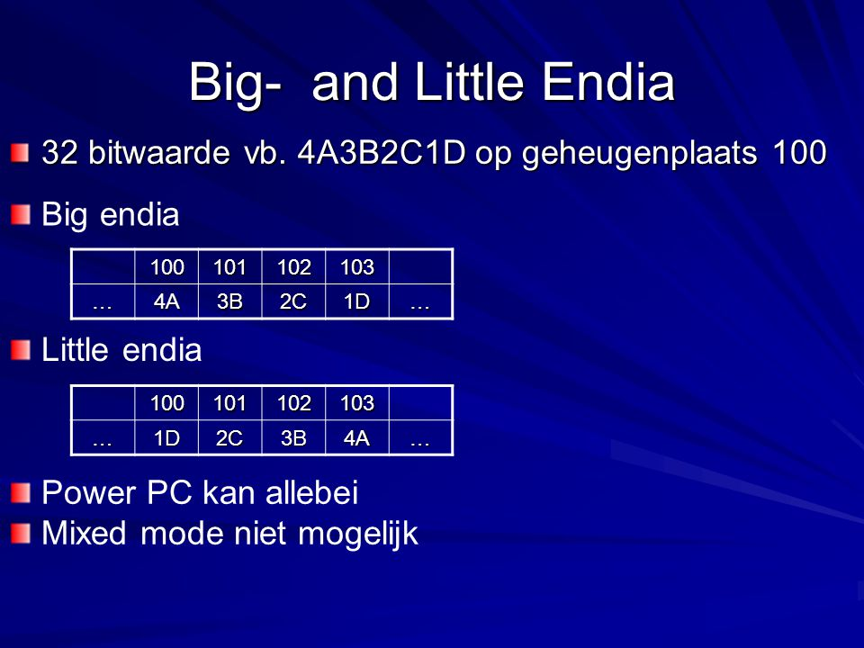 Big- and Little Endia 32 bitwaarde vb.