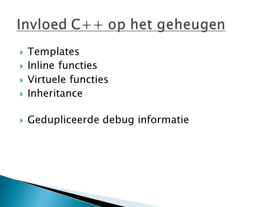  Templates  Inline functies  Virtuele functies  Inheritance  Gedupliceerde debug informatie
