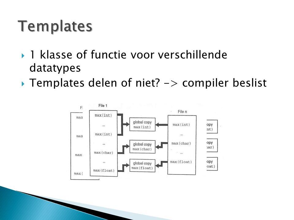  1 klasse of functie voor verschillende datatypes  Templates delen of niet? -> compiler beslist