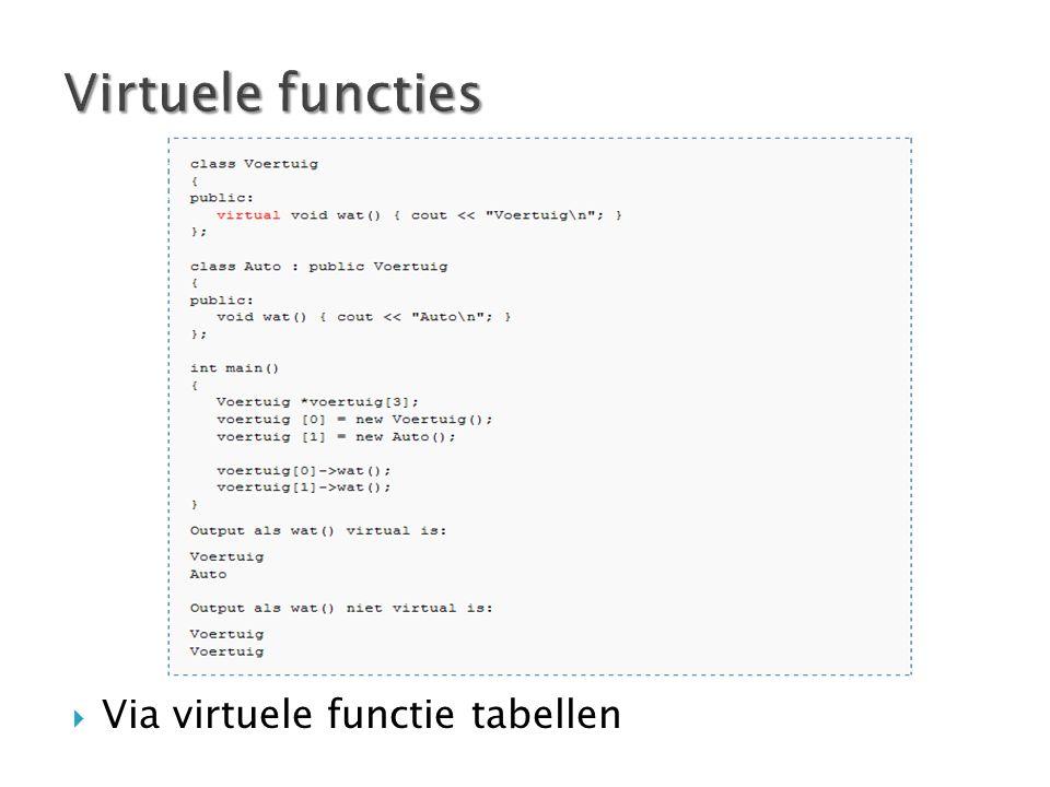  Via virtuele functie tabellen