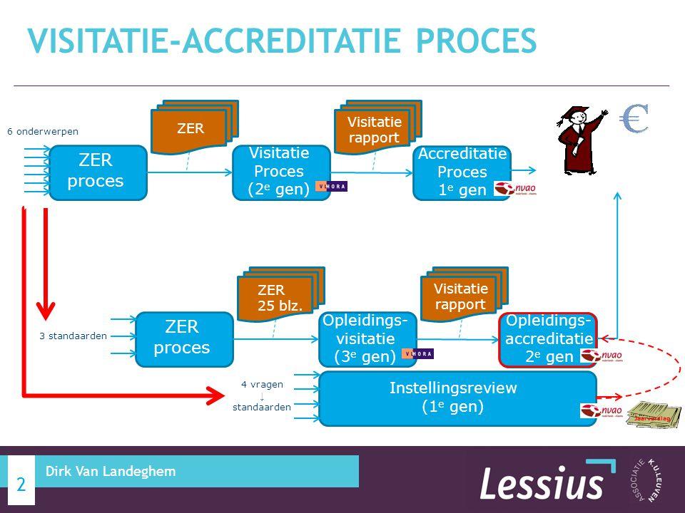 VISITATIE-ACCREDITATIE PROCES 2 ZER proces Visitatie Proces (2 e gen) Accreditatie Proces 1 e gen ZER Visitatie rapport ZER proces Opleidings- visitat