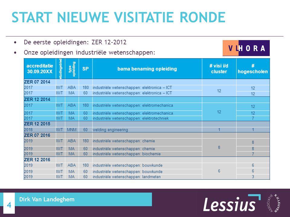 De eerste opleidingen: ZER 12-2012 Onze opleidingen industriële wetenschappen: START NIEUWE VISITATIE RONDE 4 accreditatie 30.09.20XX studiegebied typ