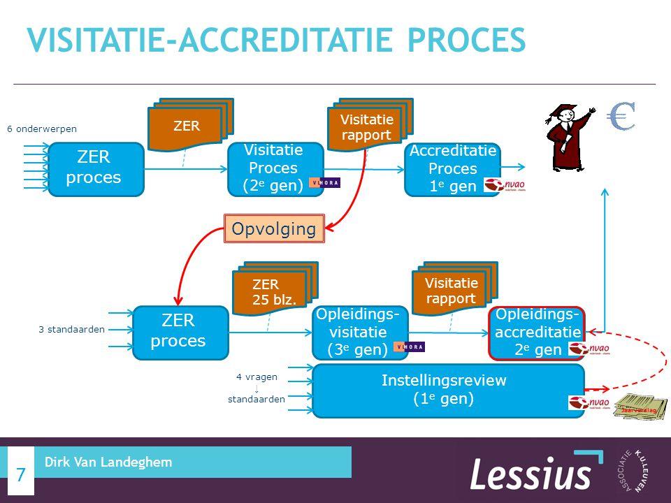 VISITATIE-ACCREDITATIE PROCES 7 ZER proces Visitatie Proces (2 e gen) Accreditatie Proces 1 e gen ZER Visitatie rapport ZER proces Opleidings- visitat